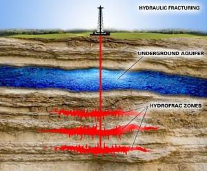 Què és el fracking?